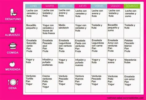 comer y adelgazar 8496177734 qu 233 comer para adelgazar de forma saludable men 250 semanal para adelgazar adelgazar y saludable