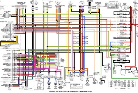 2009 harley davidson sportster wiring diagram autocurate net