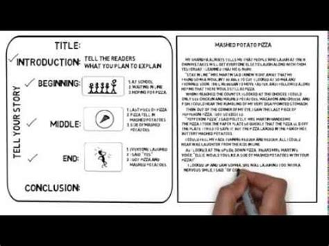Personal Narrative Essay Exles For 5th Grade by How To Write A Personal Narrative Essay
