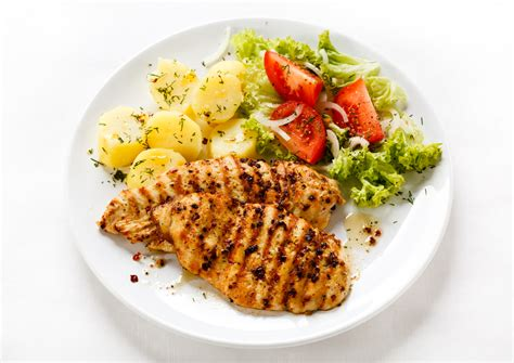 Meal Plate diabetes meal planning the plate method diabetes self management