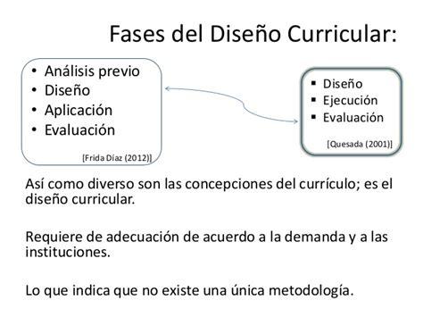 Modelo Curricular De Frida Diaz Barriga Pdf Dise 241 O Curricular De Frida D 237 Az Barriga