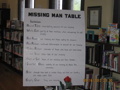 Missing Man Table Script Missing Man Table Related Keywords Missing Man Table