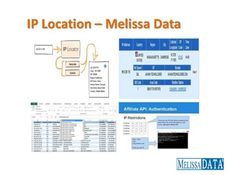 Ip Address Location Finder Ip Address Locator Data