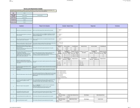 high level requirements template service requirements template image collections