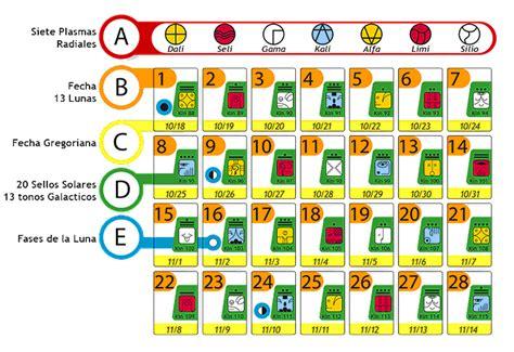 El Calendario Y El Azteca Iguales Tutorial Calendario De 13 Lunas