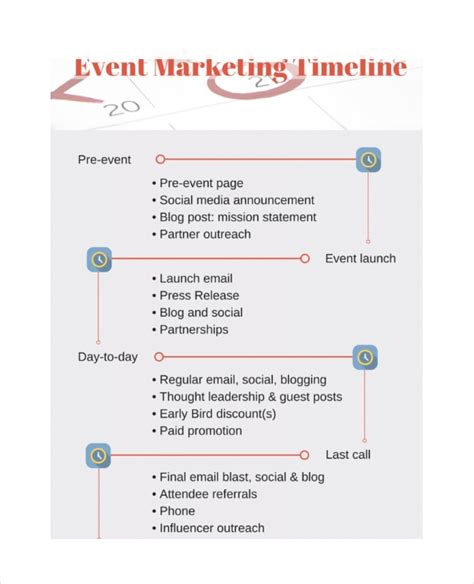 Marketing Timeline Template 7 Free Excel Pdf Documents Download Free Premium Templates Marketing Timeline Template Word