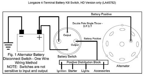 battery disconnect switch wiring diagram 40 wiring