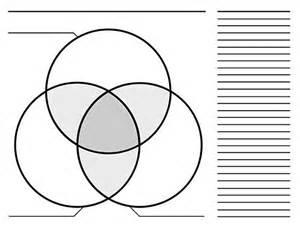 Interactive Venn Diagram Template by 3 Way Venn Diagrams Useful Templates