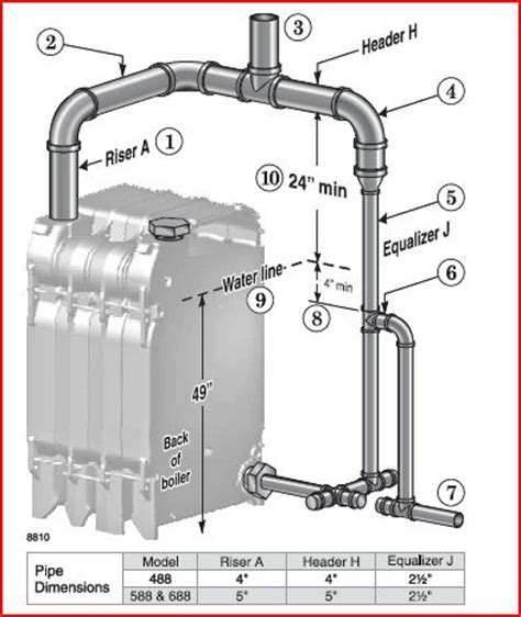 steam boiler piping diagram 12 best images of weil mclain piping diagrams piping and