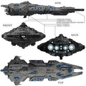 Allied fleets heavy battle cruiser obj format 3d models skynet3020
