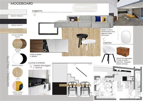 What Is My Home Decor Style by Stunning What Is My Home Design Style Gallery Interior