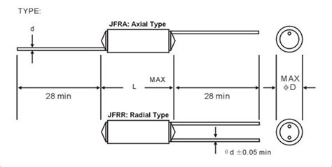 radial vs axial inductor jfr radial axial polystyrene capacitor jb