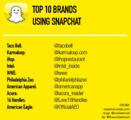 why snapchat should make you think about marketing not sexting