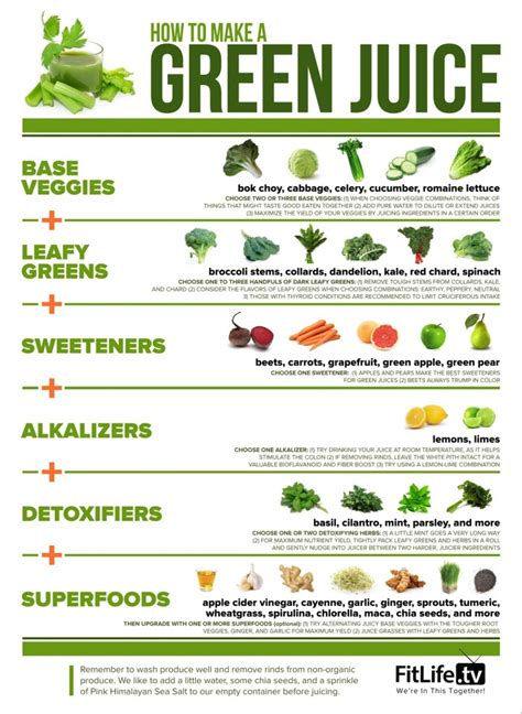 Juicing Detox Sick And Nearly Dead by Juice Recipes For Vitality And Health What You Should Be