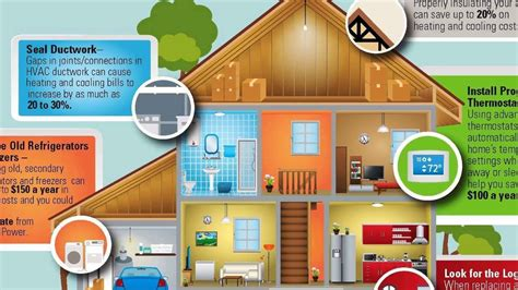 at home tips for saving electricity at home ideas