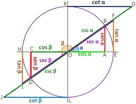 imagenes de razones matematicas 193 ngulos que difieren 180 186