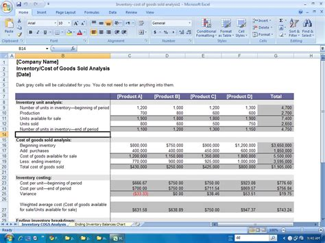 financial templates inventory cost  goods sold analysis