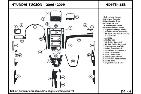 free service manuals online 2006 hyundai sonata electronic throttle control service manual 2006 hyundai tucson instrument panel diagram 2006 auto 2006 hyundai sonata