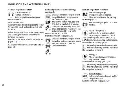 2008 Mini Cooper Warning Symbols 2008 Mini S Warning Light Triangle With Exclamation