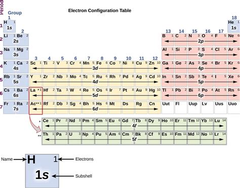 electron from beginner to pro learn to build cross platform desktop applications using github s electron books electronic structure of atoms electron configurations