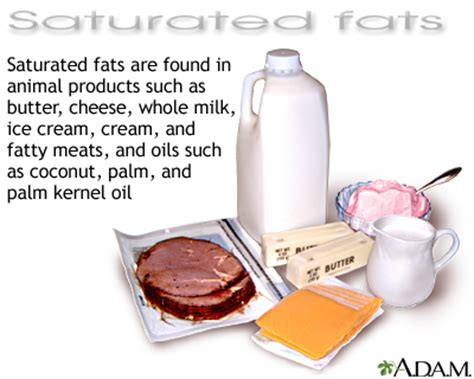 healthy fats nih saturated fats medlineplus encyclopedia image