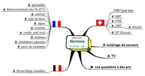 Incroyable Norme Salle De Bain Pour Handicape #5: Normes.gif