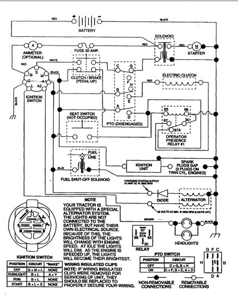 wiring diagram for craftsman mower get free image about