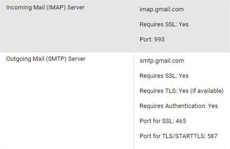 porta pop gmail configurar smtp gmail envie gmail de qualquer cliente