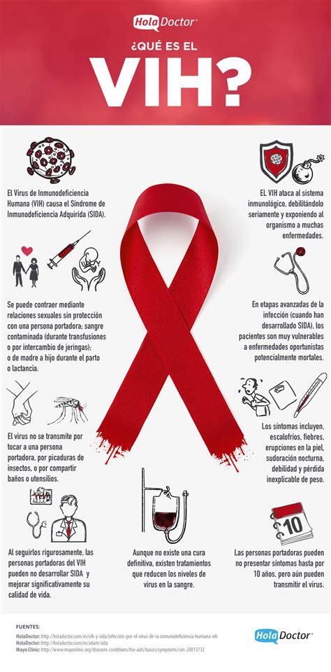 imagenes impactantes del vih sida todo sobre el virus de inmunodeficiencia humana vih
