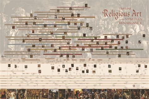 religious renaissance art