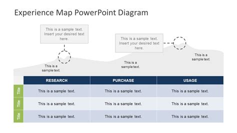 customer experience mapping template customer experience map powerpoint diagram slidemodel