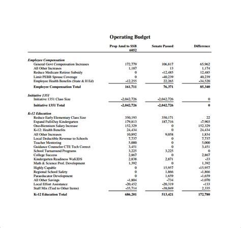 operating budget samples  google docs google