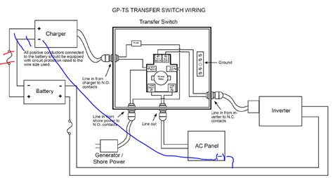 rv power converter wiring diagram diagrams 736571 rv power converter wiring diagram rv