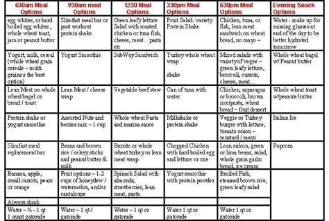 vegan weight loss manifesto an 8 week plan to change your mindset lose weight and thrive books bodybuilding diet meal plan view this chart detailing