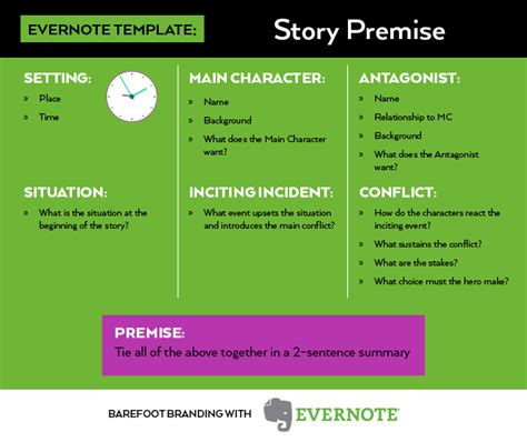 how to create a template in evernote how to create a template in evernote images template