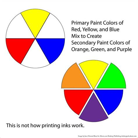 17 best images about color charts for mixing colors on activities colors and wheels