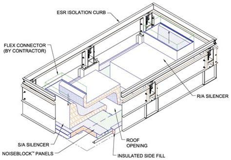 attic fan vibration noise vibration isolation and seismic control flexonics com