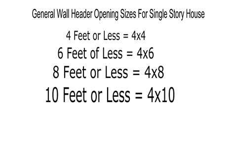 House Floor Plans Single Story by Window And Door Header Sizes Structural Engineering And