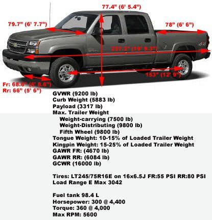 Chevrolet Silverado Bed Size Bed Size On Chevy Silverado 1500 2014 Autos Post