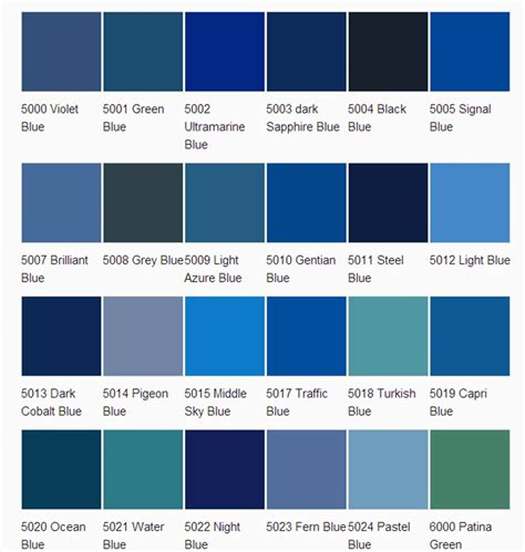 shades of blue color chart the nunhead slum fifty shades of blue