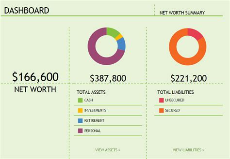 Excel Net Worth Template by Net Worth Template