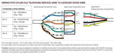 phone line wiring diagram fitfathers me