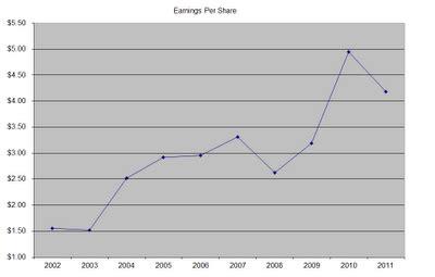 aflac (afl) dividend stock analysis gurufocus.com
