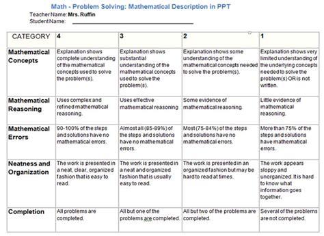 Pre Algebra Club   Rubrics