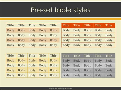 Table Creation Conversion Modification Formatting And Change Table Style Word