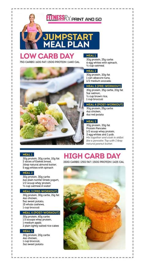 carbohydrates s cool 25 best carb cycling ideas on macro diet plan