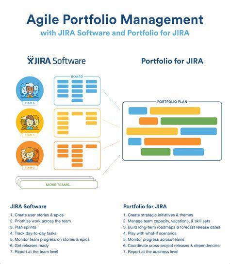 Agile Document Management Software