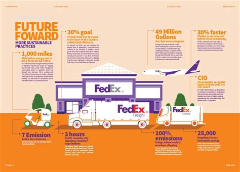 Fedex Brochure Template 5 The Best Templates Collection Fedex Flyer Templates
