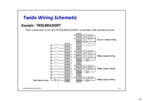 twido plc wiring diagram 24 wiring diagram images