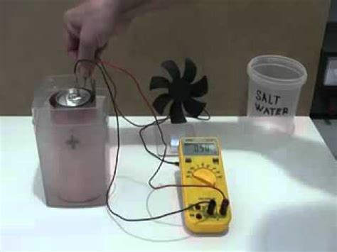 Kipas Tanpa Listrik membuat kipas angin listrik dari garam